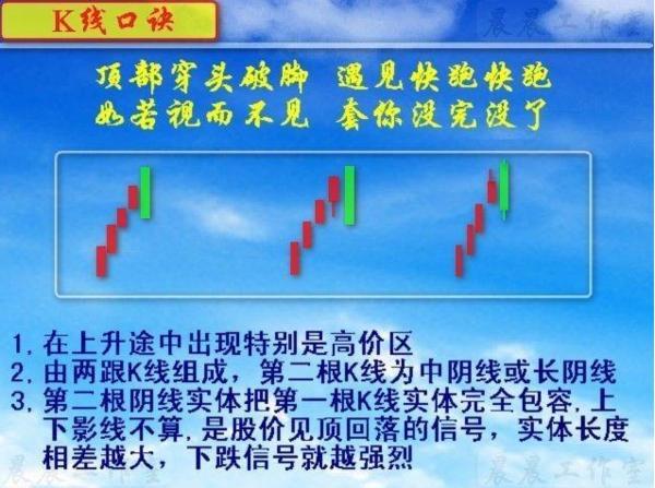 k线口诀表:最经典的K线口诀及图解 完全解密读懂操盘手语言