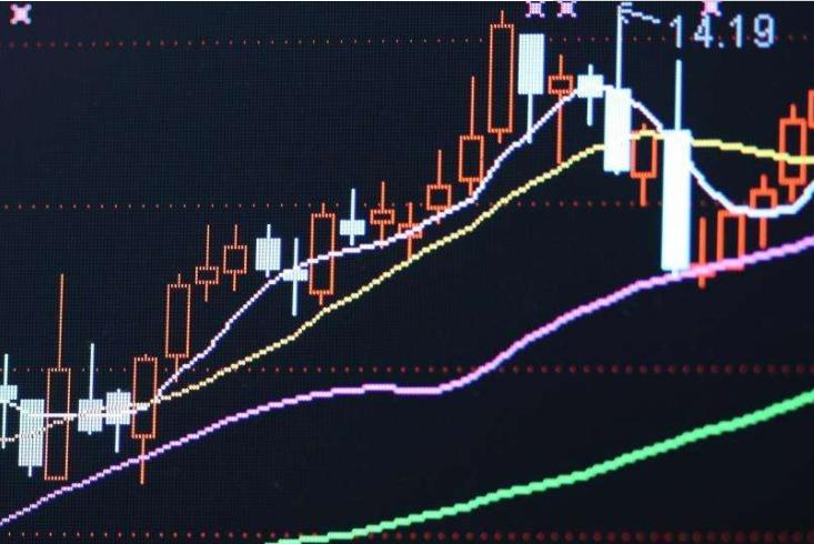 股票k线设置