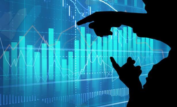 如何设置K线?股票均线如何设置?股票k线均线设置详细步骤