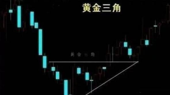 周k线使用秘诀技巧:周k线选股技巧、买卖点技巧的详细图解