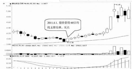 青山纸业日K线