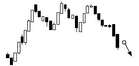 K线图26个卖出形态信号:如何看K线图之卖出信号26图实例