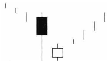 下跌尽头线K线买入形态+案例详解(多图彩图)